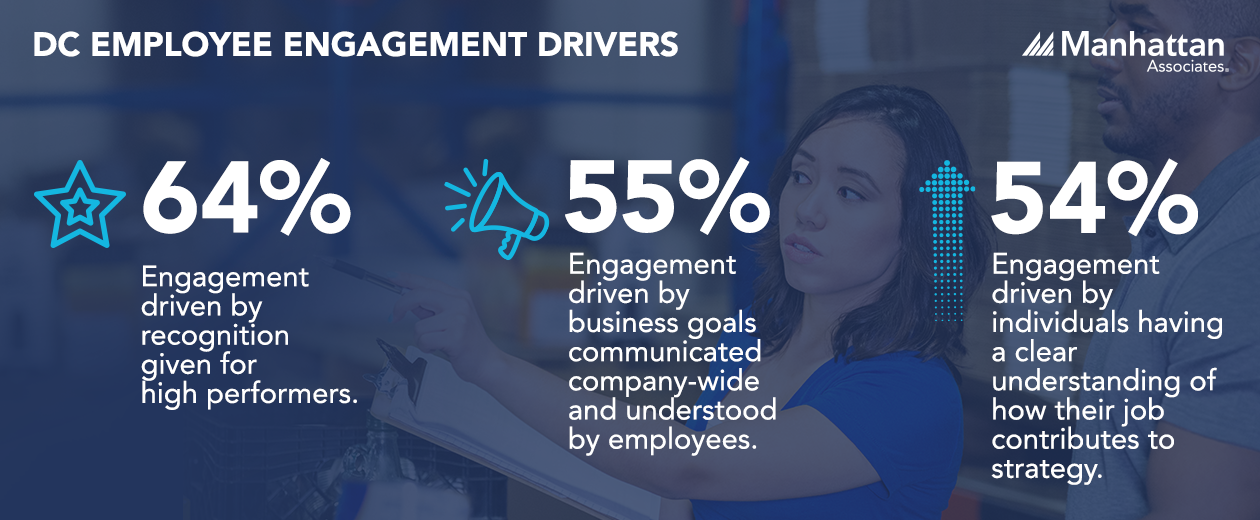 Warehouse Employee Engagement Drivers